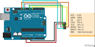 Arduino to NRF2401 connection